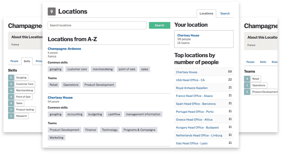 Location directory search results page and individual location pages