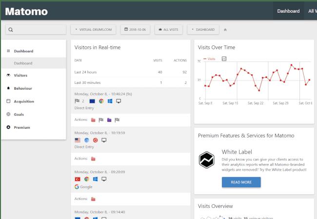 Matamo intranet analytics dashboard