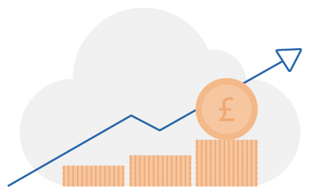 Economics of the cloud illustration
